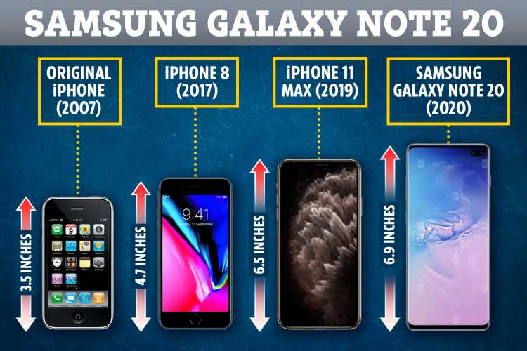Samsung's new Galaxy Note 20 could have mammoth 7-inch screen – dwarfing Apple's biggest iPhone