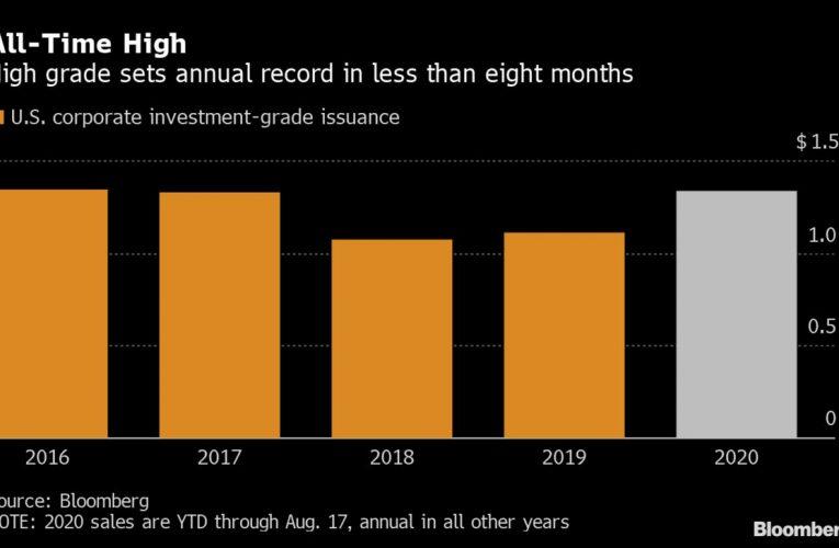 U.S. High-Grade Bond Sales Topple Record, Reach $1.342 Trillion