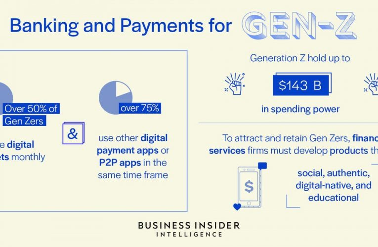 Banking & Payments for Gen Z Report: The winning strategies for attracting the next big opportunity — Generation Z