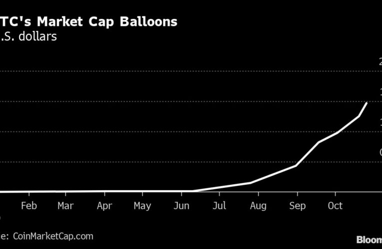 Bitcoin Rally Getting Added Boost From 'Wrapped' Crypto Tokens