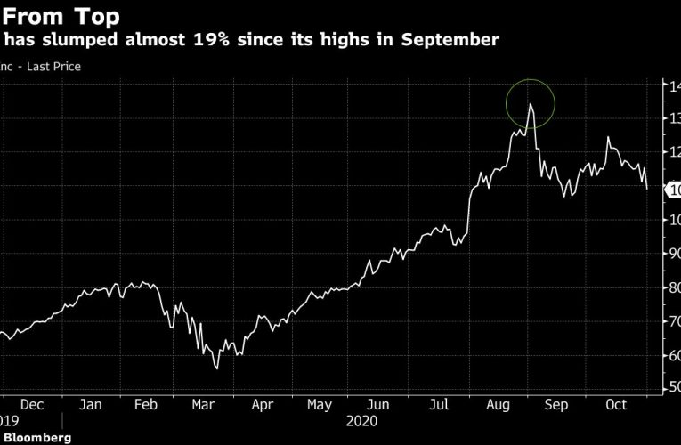 Apple Loses $450 Billion in Value Since Record on iPhone Woes
