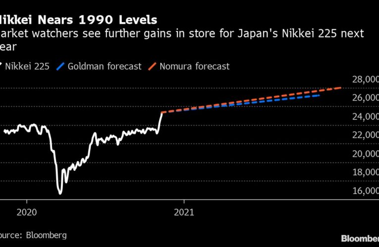 Goldman, Nomura See Nikkei Rallying More After Crossing 25,000