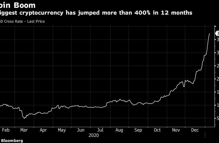 Broker Touts Exotic Bitcoin Bet to Squeeze Income From Crypto