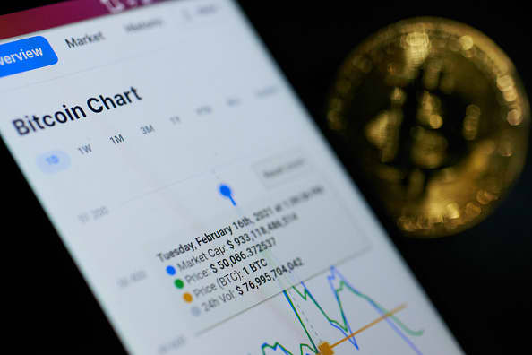 Bitcoin volatility is here to stay, top technician warns